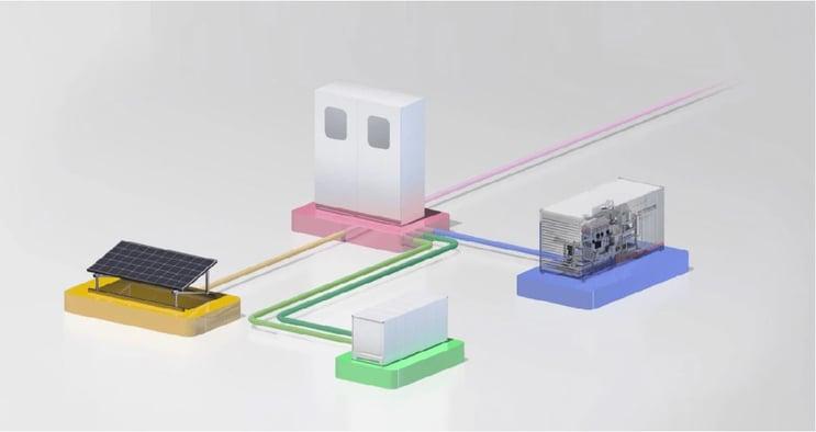 Triple hybrid system - MHIET